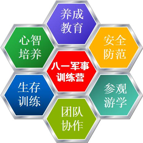 报名上海21天军事精锐夏令营有什么优惠?